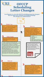 Image of Hr guide to scheduling letter changes in the event of an OFCCP audit